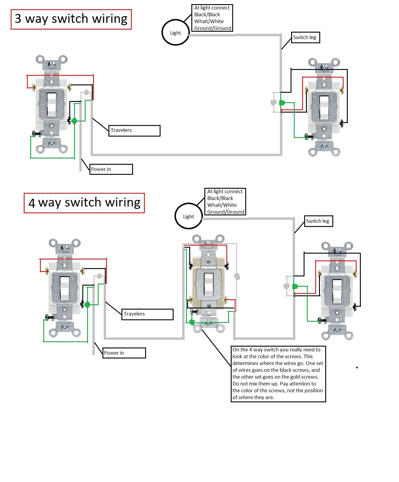 Go Light Wiring Diagram Rubbermount Efi Black Beauty Vintage 4 Way Switch Trailer Lights Led Annavernon A 2 Nz Solidfonts