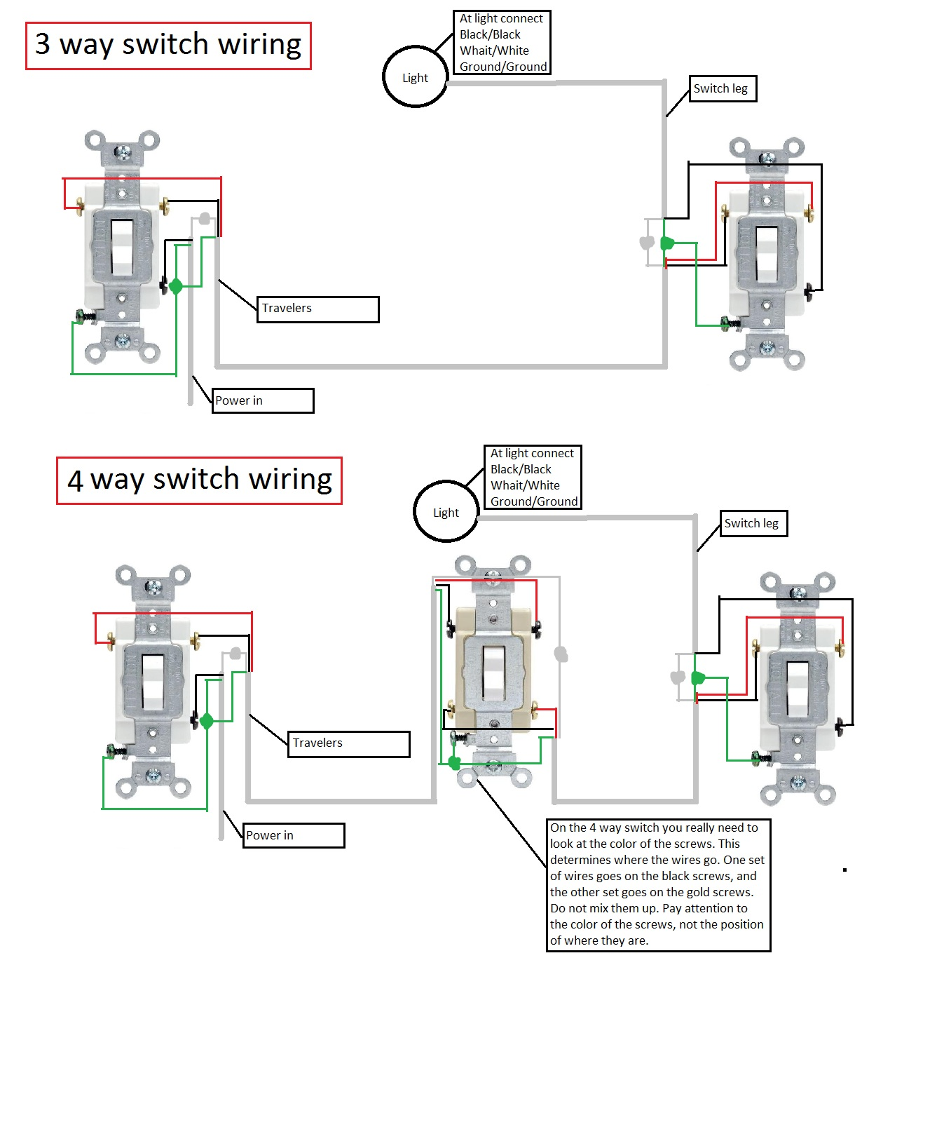 Wiring A  Way Light Switch Solidfonts - 12 volt 3 way switch diagram