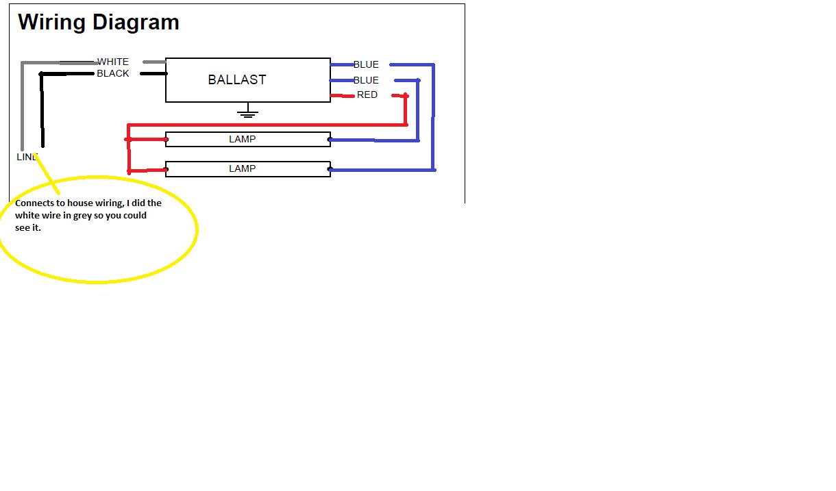 advance mark 10 ballast wiring diagram wiring diagrams advance ballast wiring diagram diagrams schematics ideas