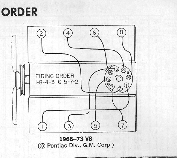 diagram of spark wires diagram free engine image for user manual