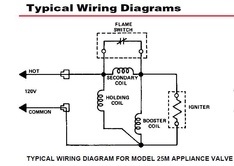 gas valve wiring diagram gas wiring diagrams