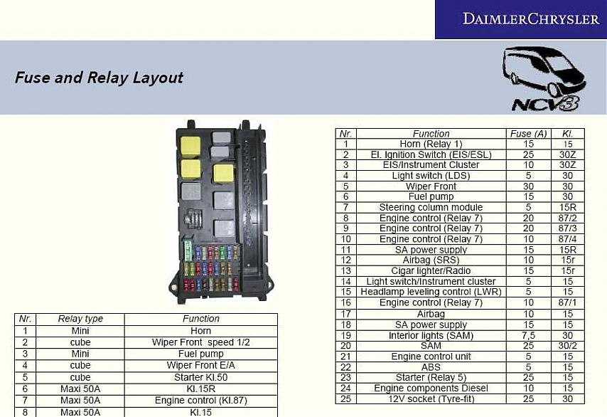2012 07 01_035717_fuse_chart_2 fuse diagram for mercedes sprinter 100 images fuse box 1998 2011 mercedes sprinter fuse box diagram at gsmx.co