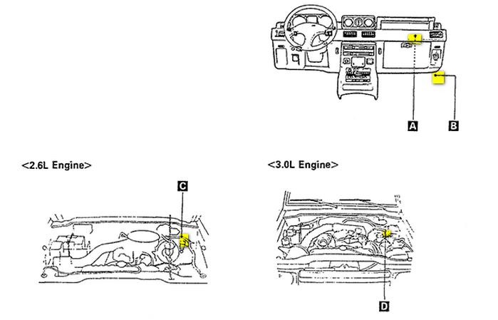 1989 dodge raider wont crank ignitor distrubutor and coil graphic