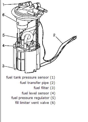 suzuki grand vitara gas tank diagram