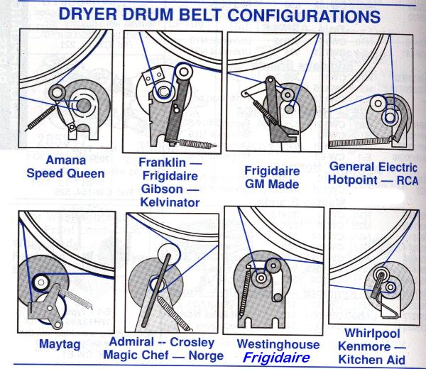 Belt Config on Whirlpool Duet Dryer Parts Diagram
