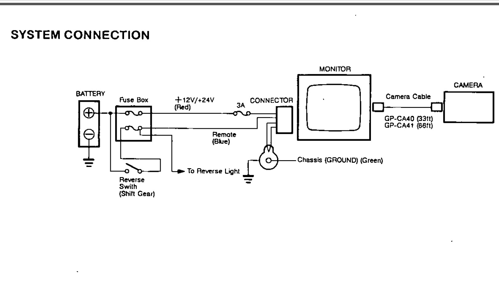 sir im in need of the schematic for hooking up an rv camera