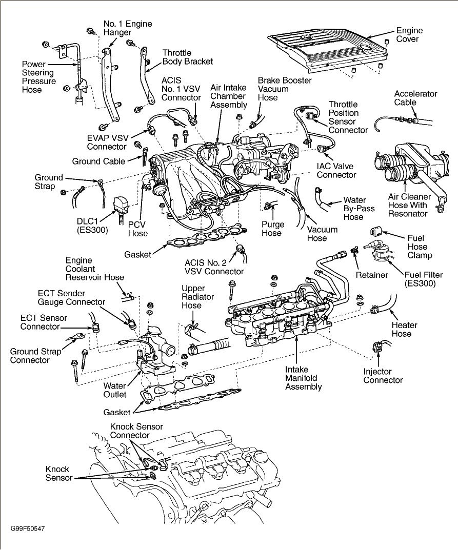Lexus Rx300 Knock Sensor Replacement: Lexus Rx300 Knock Sensor Wiring Diagram At Galaxydownloads.co