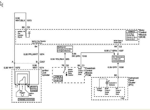 2001 Buick Lesabre Abs Wiring Diagram - Wiring Diagrams on