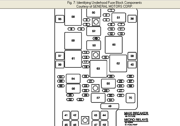 2002 pontiac aztek fuse diagram locations where is the fuse for the cigarette lighter in my 2002 ... #1