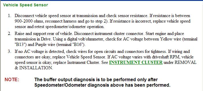 1988 K1500 Chev PU Speedoodometer quit Speedo dial