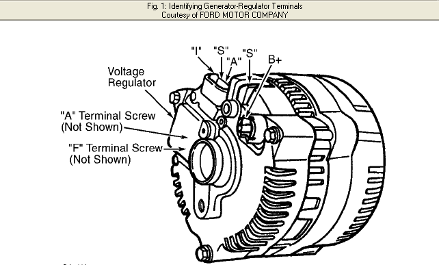 1997 ford mustang: v6..new alternator, new battery..tight 2003 mustang gt alternator wiring diagram along with 1995 mustang gt ccrm wiring diagram