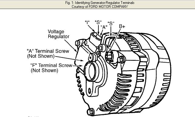 2003 mustang gt alternator wiring diagram along with full