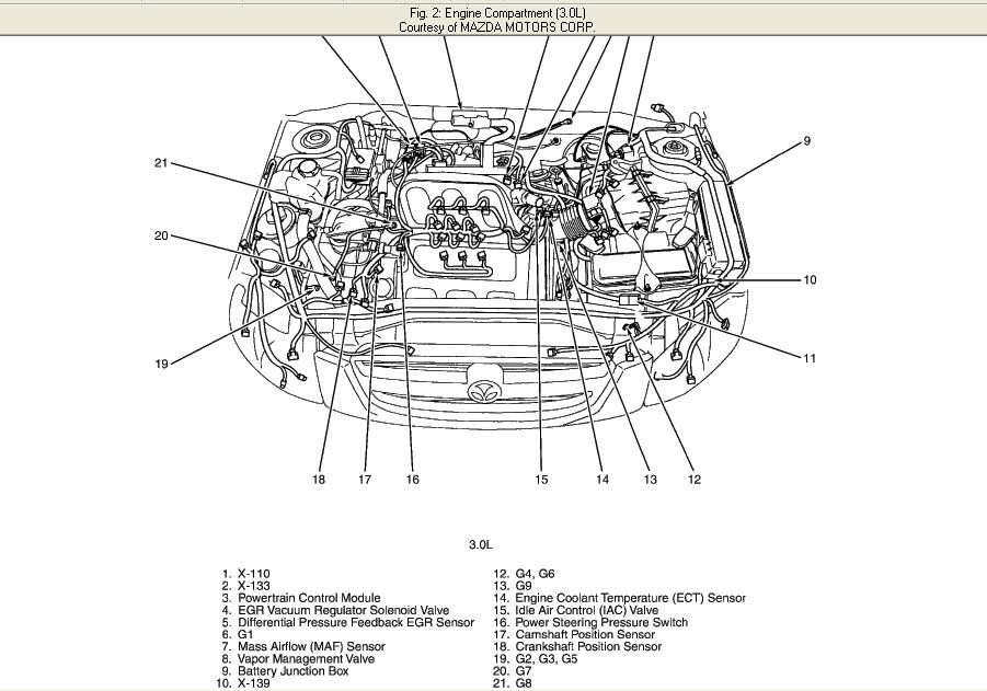 mazda b3000 3 0 engine diagram wiring diagram schematic