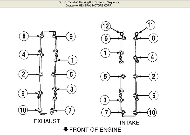 similiar 99 pontiac grand am engine diagram keywords grand am engine diagram likewise 2000 pontiac grand am engine diagram