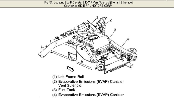 Chevrolet Puyallup Wa 2006 Chevrolet Colorado Sold 1990 Chevrolet Silverado 1500 4wd Enumclaw