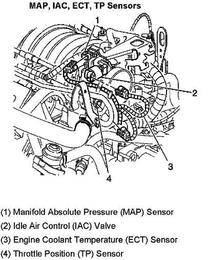 north star engine oil pressure sensor location  north