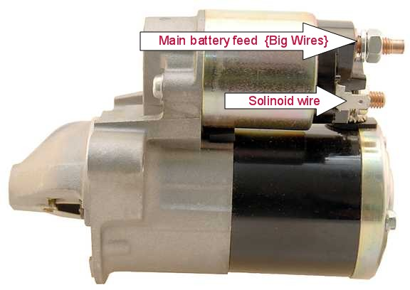 I Change A Timing Belt On 2005 Pt Cruiser Non Turbo 2 4