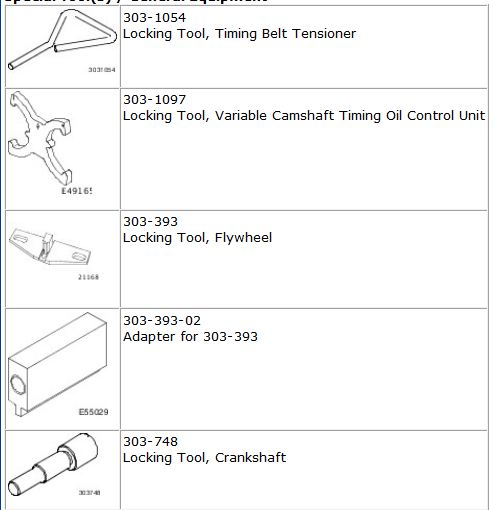 Help Me To Do The Following, 1. To Position Camshaft On