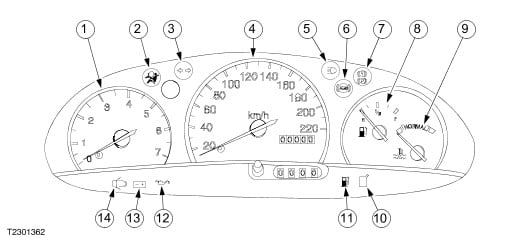 ford focus mk2 dash warning lights symbols what they mean
