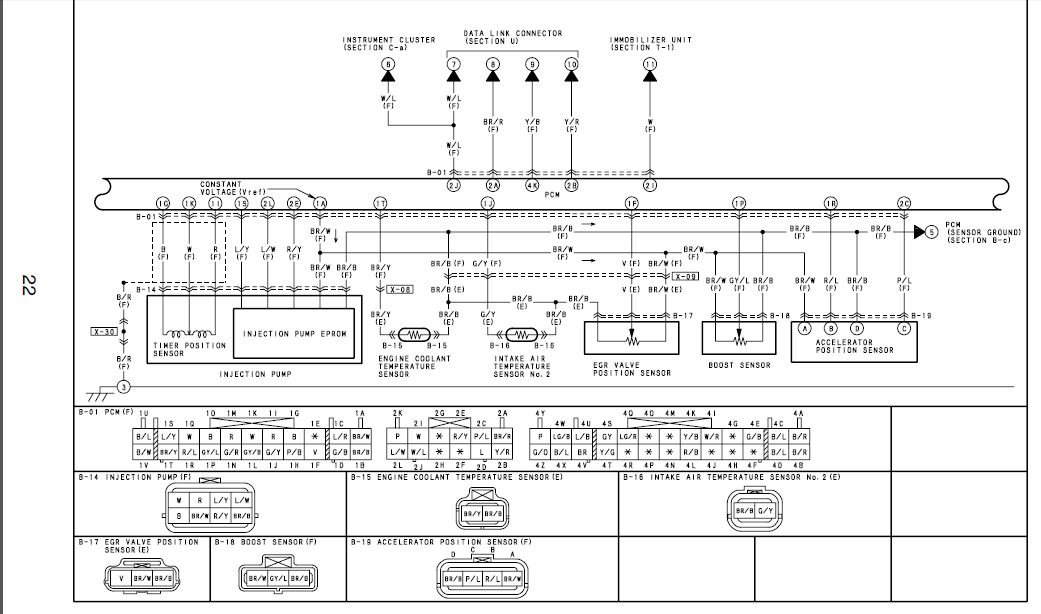 Ford F 250 Wiring Diagram Furthermore Porsche Wiring Diagrams Moreover