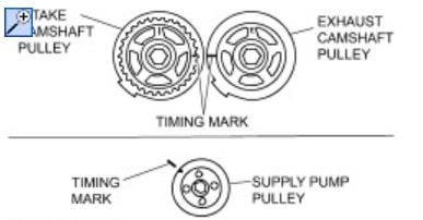how to tell if you have a bad timing belt