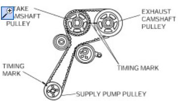 P 0996b43f80cb0eaf together with Ford Explorer 1993 Ford Explorer Torque Converted Switch also T4606393 Need put timing chain back ford taurus moreover Cartoon Black And White Living Room as well Diesel pump timing marks on ford courier bakkie. on ford ranger timing