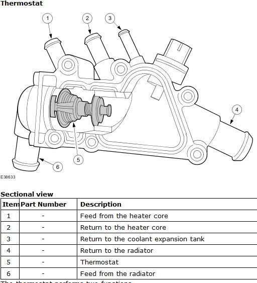 Ford Bantam Workshop Manual Pdf