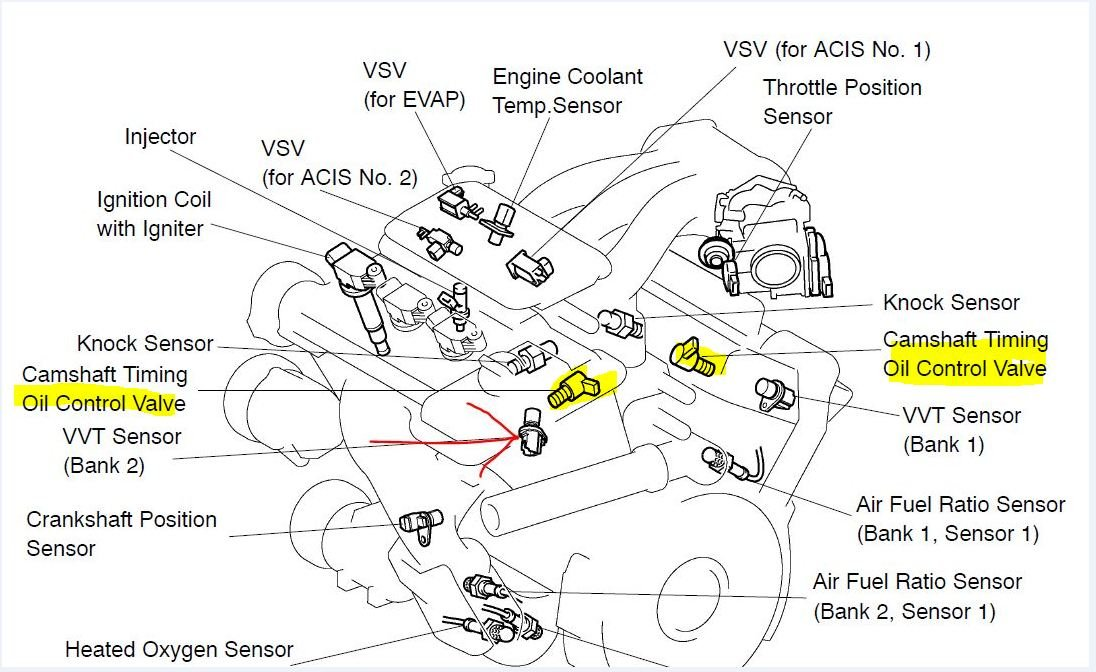 thermostat location 2000 lexus rx300 oil control valve  thermostat  get free image about wiring