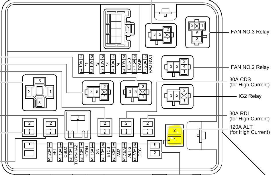 2006 scion xb fuse diagram location  2006  free engine