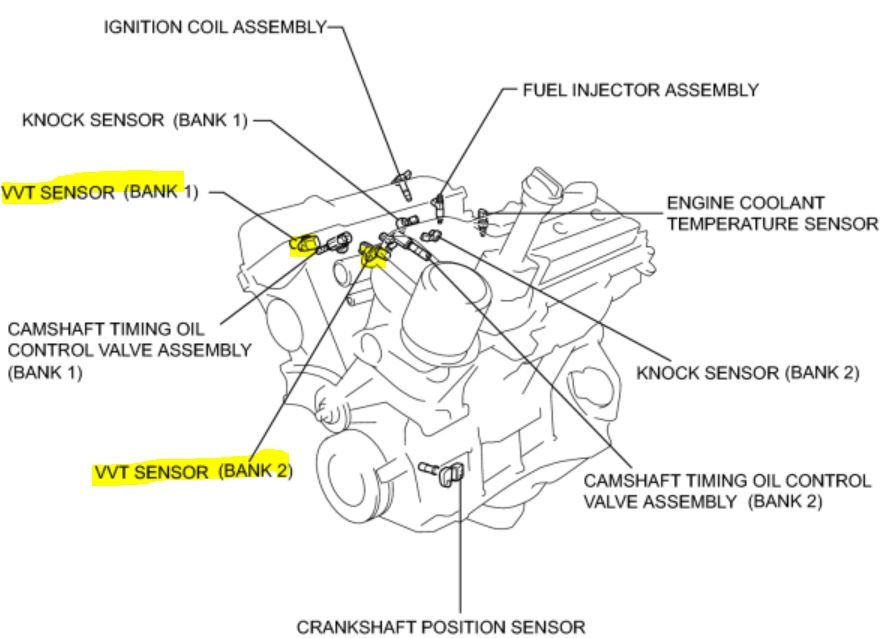 Toyota Ta a 4 0 2012 Specs And Images moreover 283968 P0717 Transmission Speed Sensor furthermore 2013 06 01 archive moreover T17372165 Po161 bank 2 sensor 2 toyota sequoia as well Toyota Ta a Knock Sensor Location MxE65fTwqWBAxVgtlSfhu35kBSkknOArTFXuxSxc8tEiD fPjCniB9VI5kHRc7q8liEF8e0zPheJMVeacX7Zgg. on 2006 toyota avalon o2 sensor