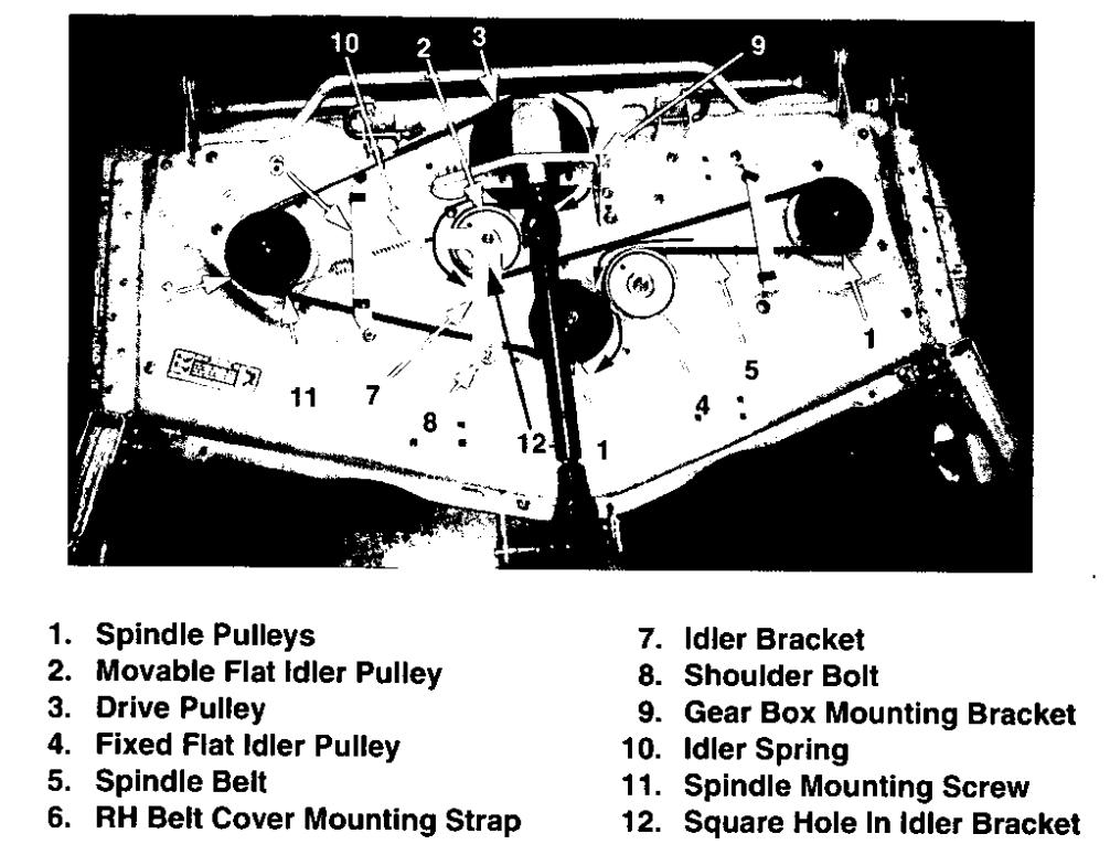 Mower Deck Belt Diagram Gallery