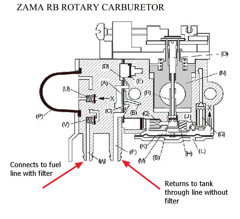 Craftsman Lawn Mower Carburetor Diagram