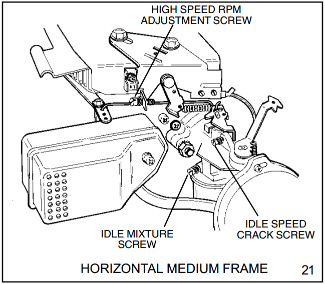 Ariens Tiller no spark MyTractorForum The Friendliest – Kill Switch Ariens Snowblower Wiring-diagram