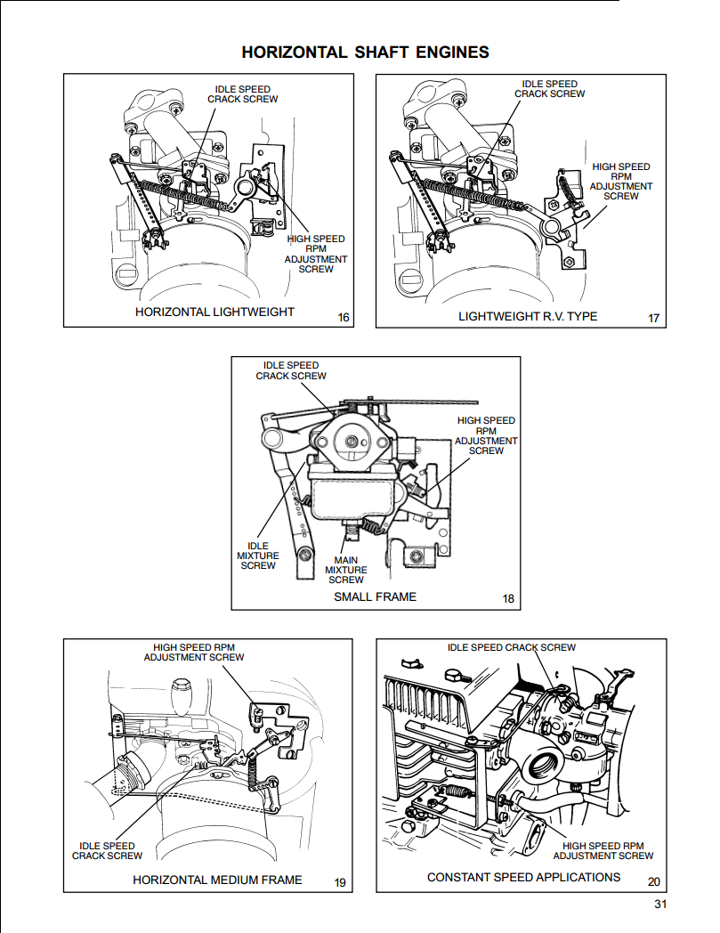 briggs and stratton 3 5 hp horizontal shaft engine diagram