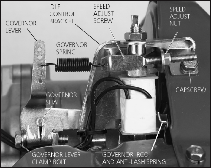 Small Engine Governor Spring: B&S Engine Revves Out Of Control