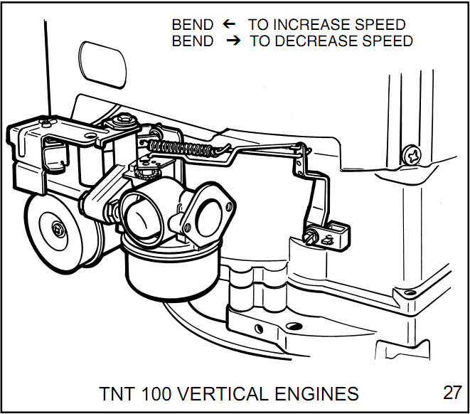need to see the carb linkage for mtd tecumseh model 21a