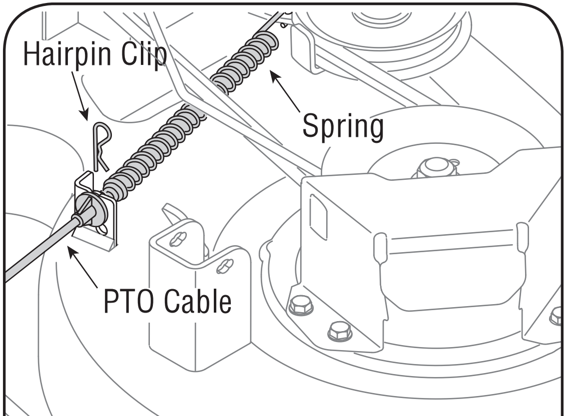 cub cadet wiring diagram cub discover your wiring diagram yard machine 42 deck diagram
