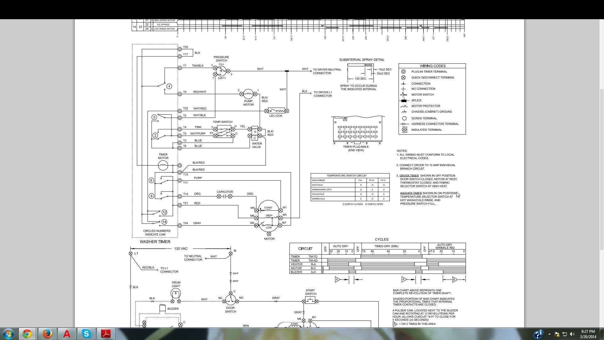 Bosch Front Loader Dryer Manual Classixx Washing Machine Wiring Diagram