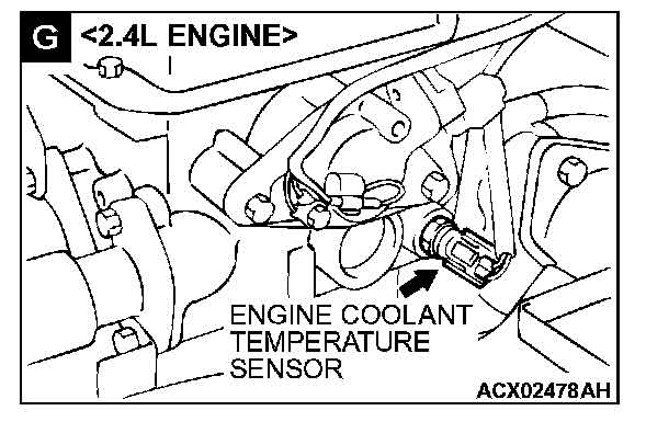 coolant temperature sensor location need to know where