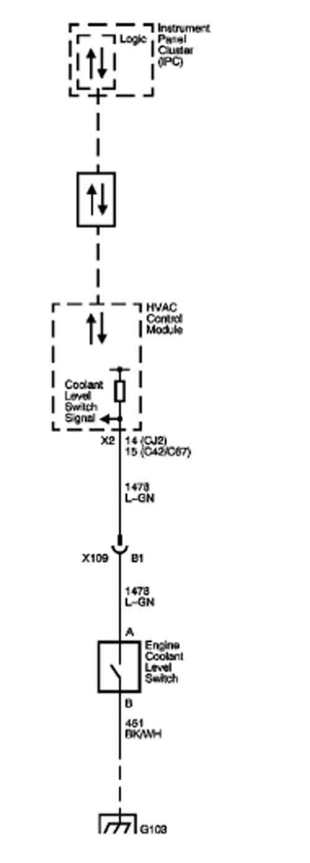 07 5 Gmc 2500hd 6 6 Duramax  Coolant Level Low Indicator
