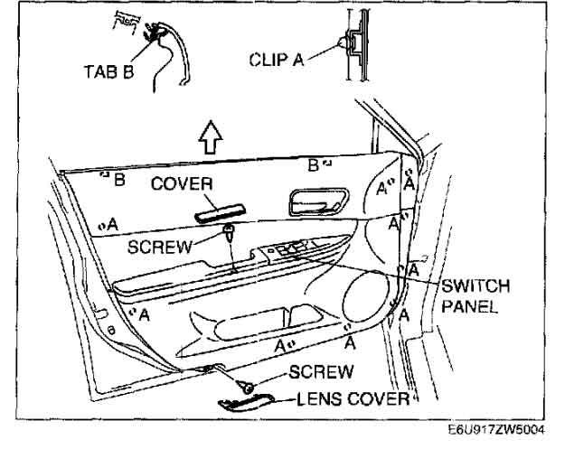 2004 Mazda 6 Driver S Door Locked How Can The Inner Panel