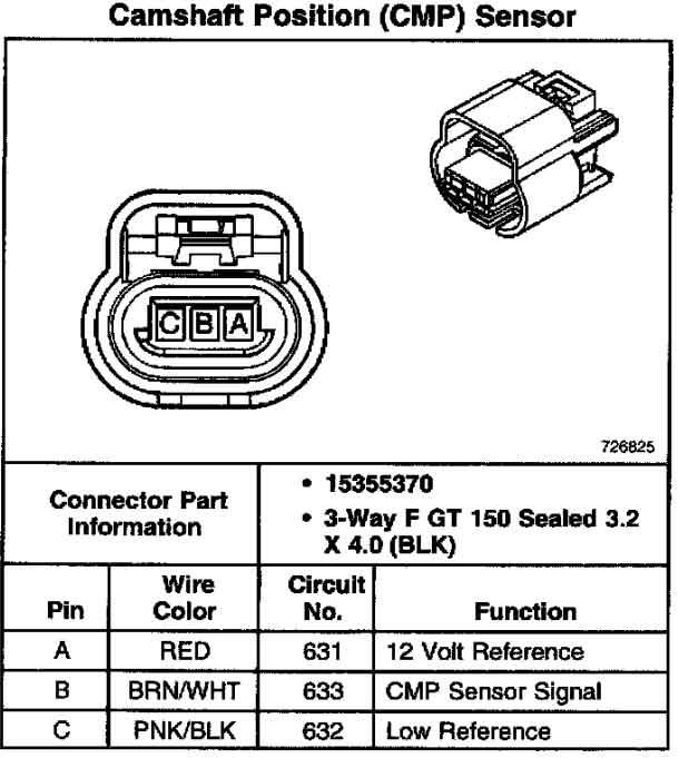 2002 Chevrolet Blazer Camshaft: I Have A 2002 Chevy Trailblazer W/ A Code P0340 Cam Sensor