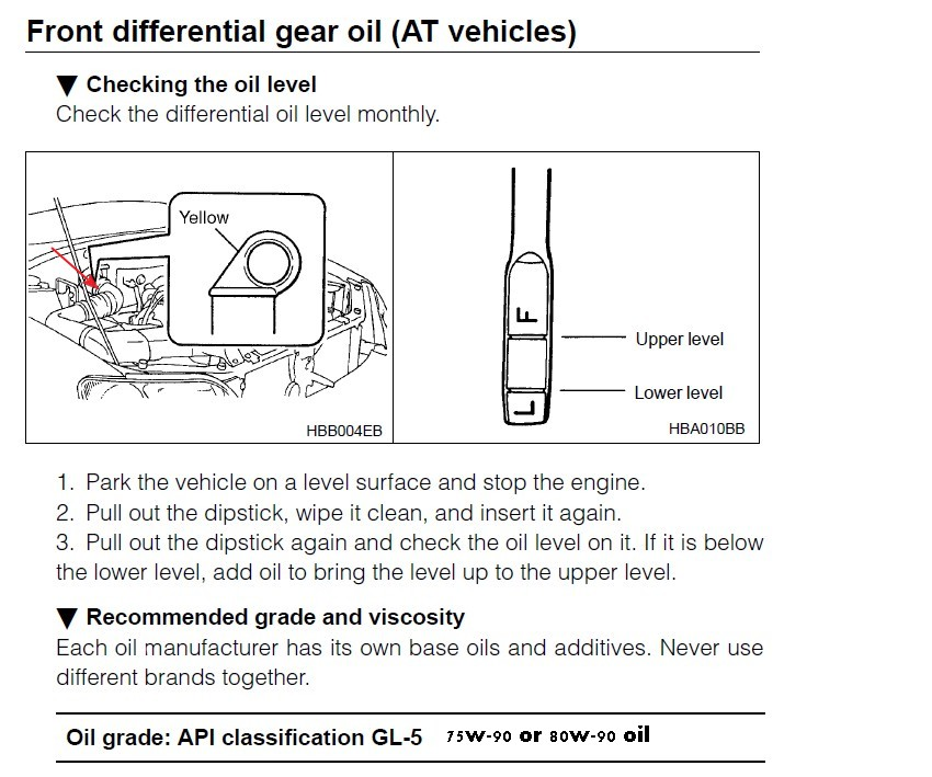 Front Diff Dipstick on Subaru Differential Noise
