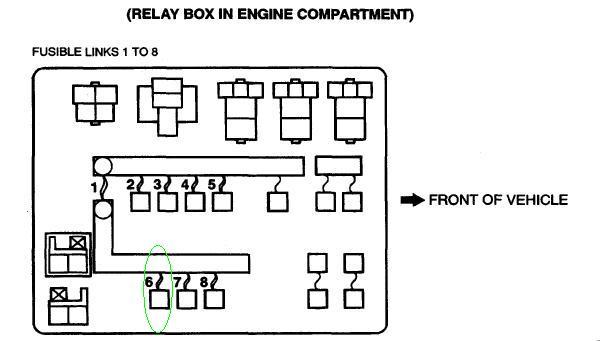 chevy corsica 2 2l engine diagram get free image about 1999 Mitsubishi Montero Sport 1998 mitsubishi montero sport fuse box diagram