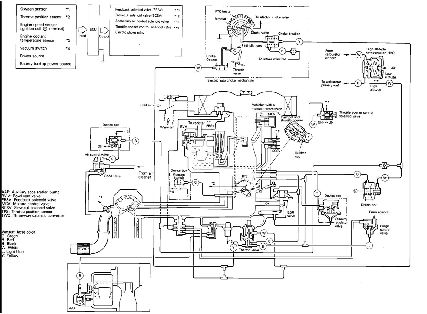 1994 mitsubishi mighty max fuel wiring diagram 1994