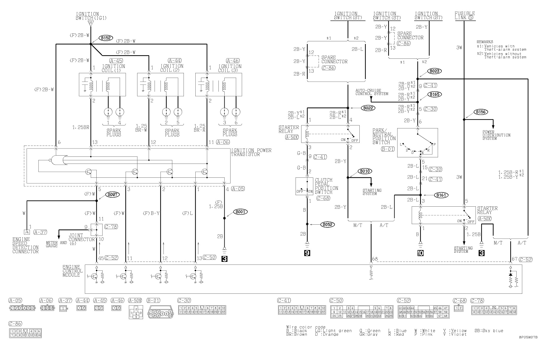 91 honda civic starter wiring diagram images mazda miata fuse box diagram wiring diagram