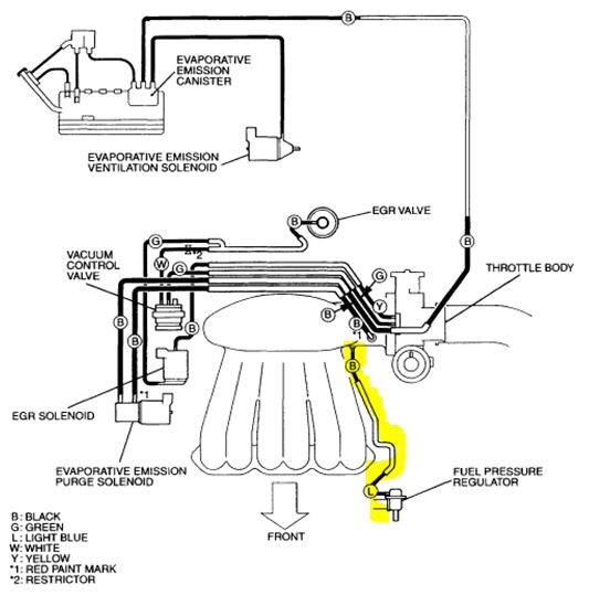 97 ford f 350 7 3 engine diagram  97  get free image about