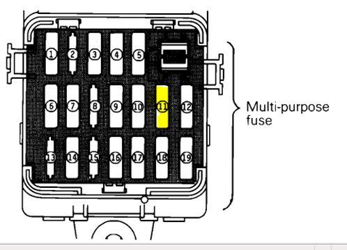 dodge stealth fuse box 93 dodge stealth fuse box diagram
