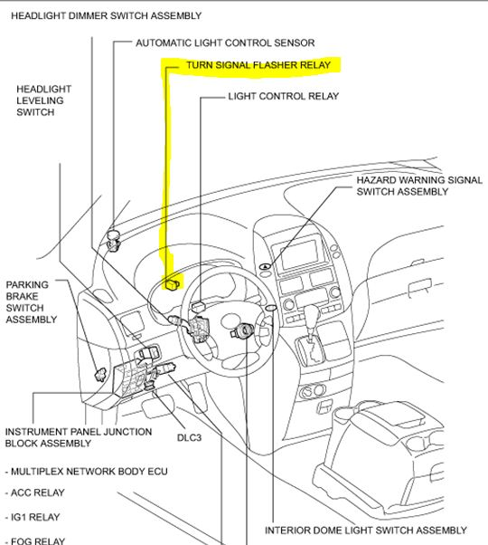 turn signal flasher location