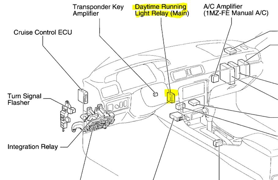 98 Ta a Running Lights Wiring Diagram on ford f 150 fuse box